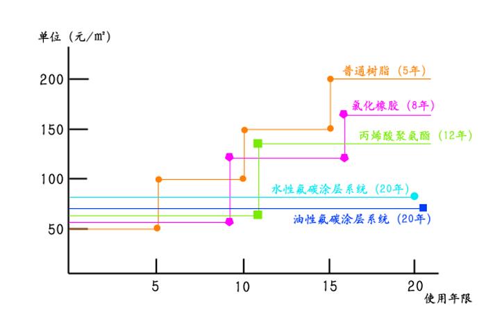 电路 电路图 电子 设计 素材 原理图 700_467